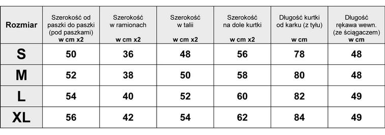 Tabelka Wymiarów Kurtka Damska Bomberka Długa #125