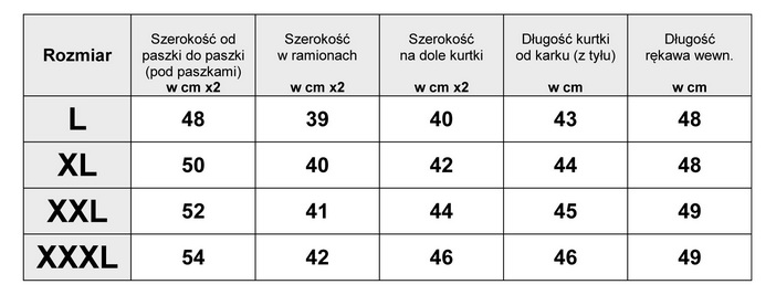Tabelka wymiarów Kurtka Damska Jeans Bolerko wiosna lato jesień model #138 fashionavenue.pl