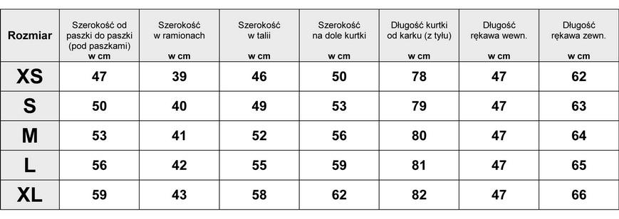 Tabela Wymiarów Kurtka Parka Moro Militarna #156 fashionavenue.pl