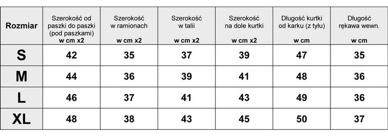 Tabela Wymiarów Kurtka damska ramoneska #29