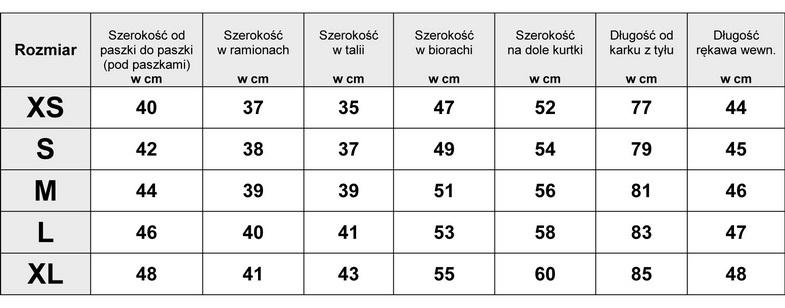 Tabelka wymiarów KURTKA SUKIENKA PŁASZCZ JEANS model #JS683 FASIONAVENUE.PL