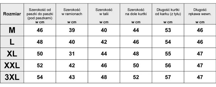 Tabela Wymiarów Kurtka Damska Ramoneska Kożuszek #YR18-07 fashionavenue.pl