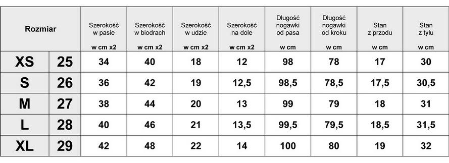 Tabelka wymiarów